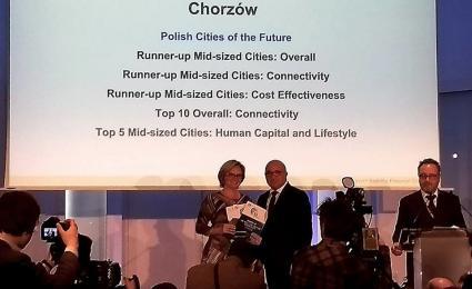 Chorzów na podium rankingu Polskie Miasta Przyszłości 2019/2020